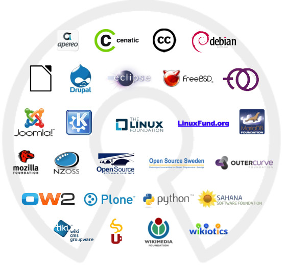 Open Source Operating Systems That We Love